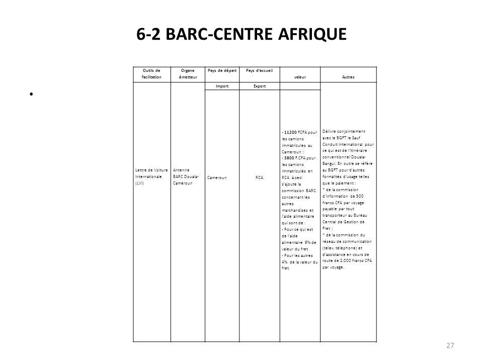 6-2 BARC-CENTRE AFRIQUE Outils de facilitation Organe émetteur Pays de départPays daccueil valeur Autres Lettre de Voiture Internationale (LVI) Antenn