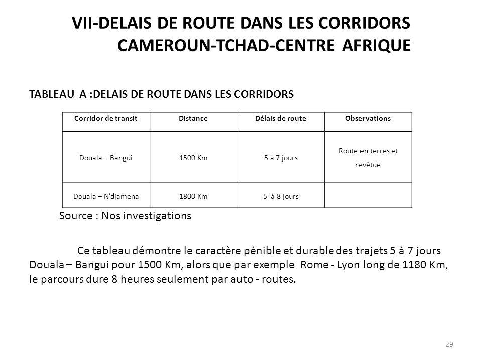 VII-DELAIS DE ROUTE DANS LES CORRIDORS CAMEROUN-TCHAD-CENTRE AFRIQUE TABLEAU A :DELAIS DE ROUTE DANS LES CORRIDORS Source : Nos investigations Ce tabl