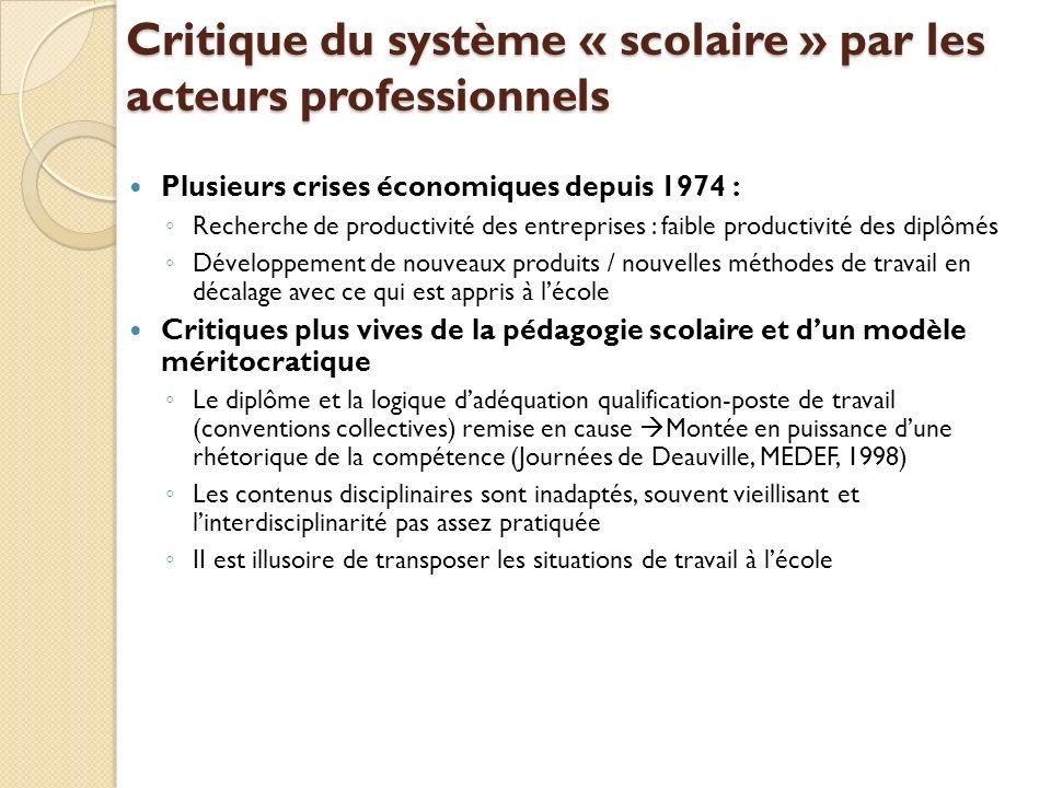 Critique du système « scolaire » par les acteurs professionnels Plusieurs crises économiques depuis 1974 : Recherche de productivité des entreprises :