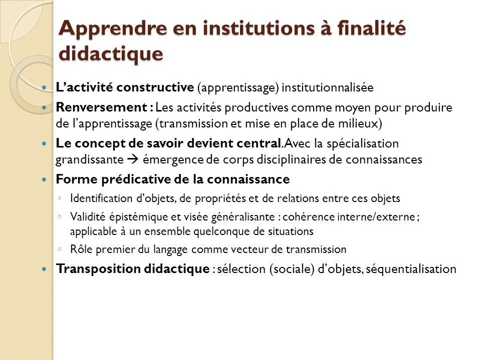 Apprendre en institutions à finalité didactique Lactivité constructive (apprentissage) institutionnalisée Renversement : Les activités productives com