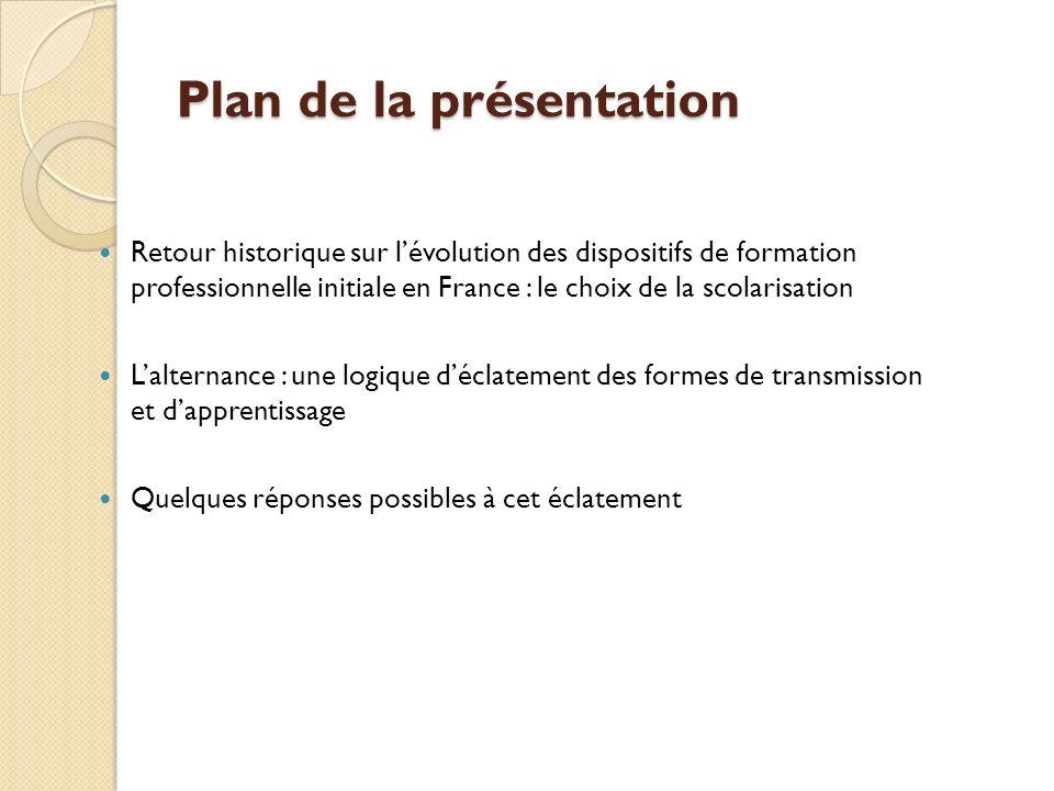 Plan de la présentation Retour historique sur lévolution des dispositifs de formation professionnelle initiale en France : le choix de la scolarisatio