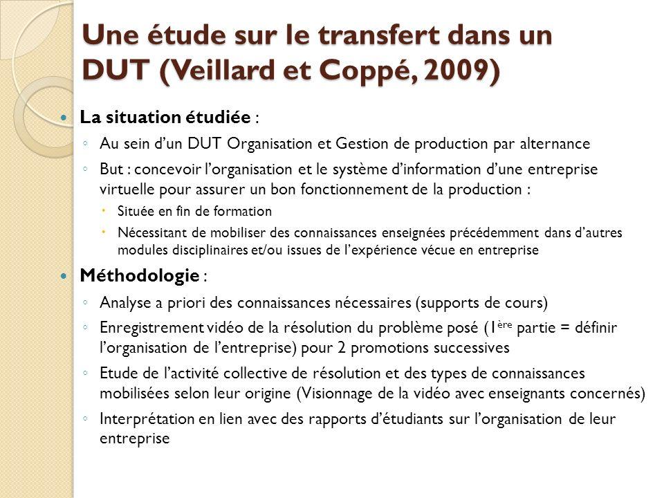 Une étude sur le transfert dans un DUT (Veillard et Coppé, 2009) La situation étudiée : Au sein dun DUT Organisation et Gestion de production par alte