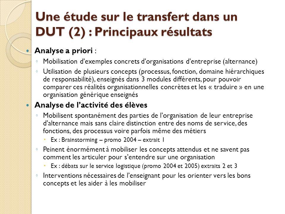 Une étude sur le transfert dans un DUT (2) : Principaux résultats Analyse a priori : Mobilisation dexemples concrets dorganisations dentreprise (alter