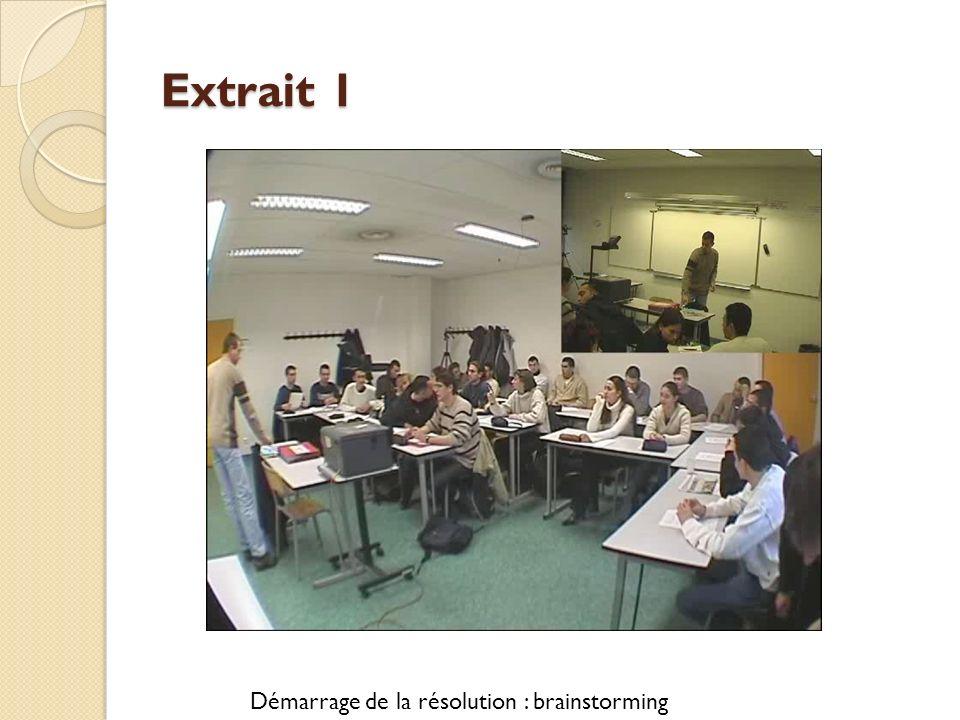 Extrait 1 Démarrage de la résolution : brainstorming