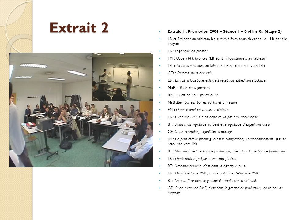 Extrait 2 Extrait 1 : Promotion 2004 – Séance 1 – 0h41m10s (étape 2) LB et FM sont au tableau, les autres élèves assis devant eux – LB tient le crayon