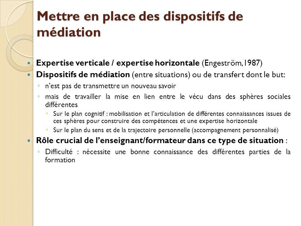 Mettre en place des dispositifs de médiation Expertise verticale / expertise horizontale (Engeström,1987) Dispositifs de médiation (entre situations)