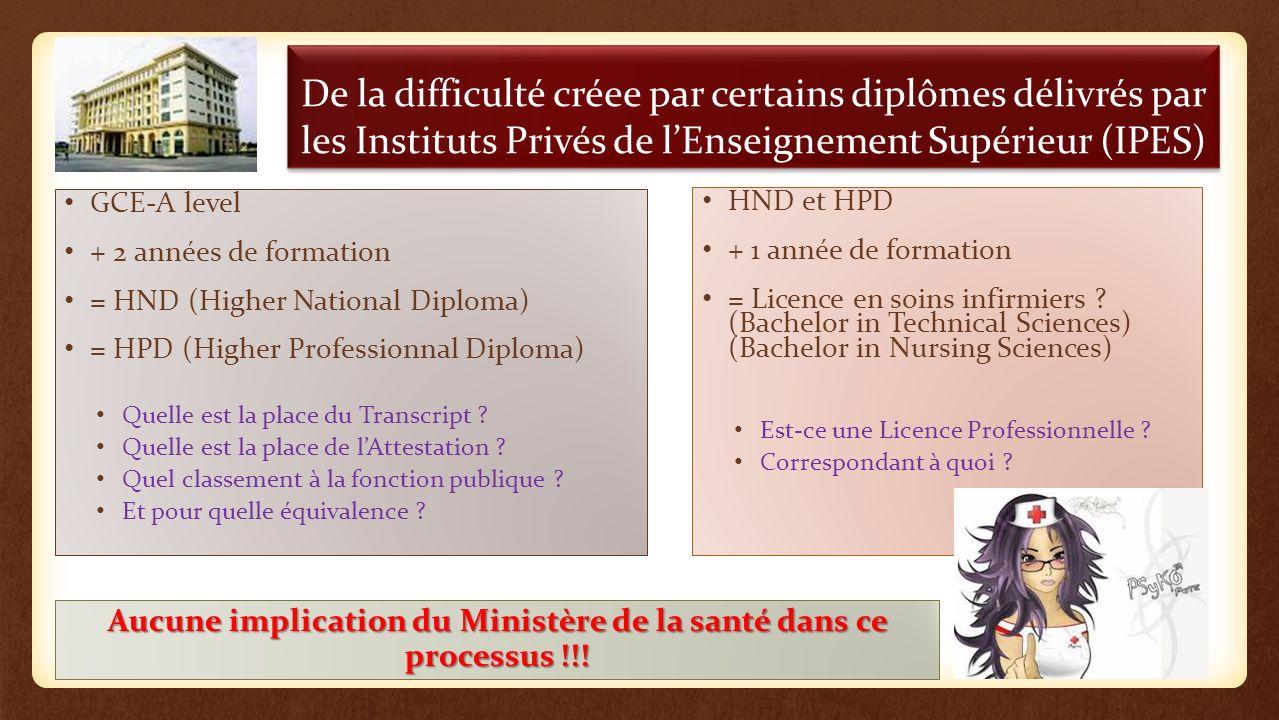 De la difficulté créee par certains diplômes délivrés par les Instituts Privés de lEnseignement Supérieur (IPES) GCE-A level + 2 années de formation =