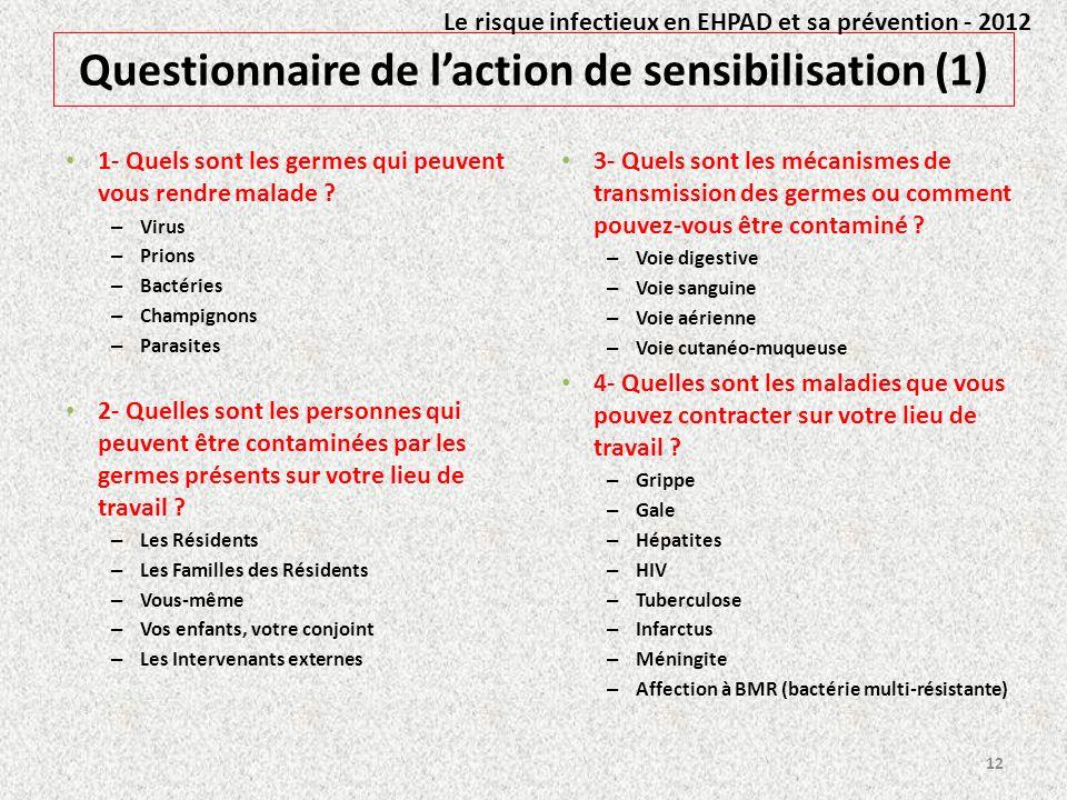 Questionnaire de laction de sensibilisation (1) 1- Quels sont les germes qui peuvent vous rendre malade ? – Virus – Prions – Bactéries – Champignons –