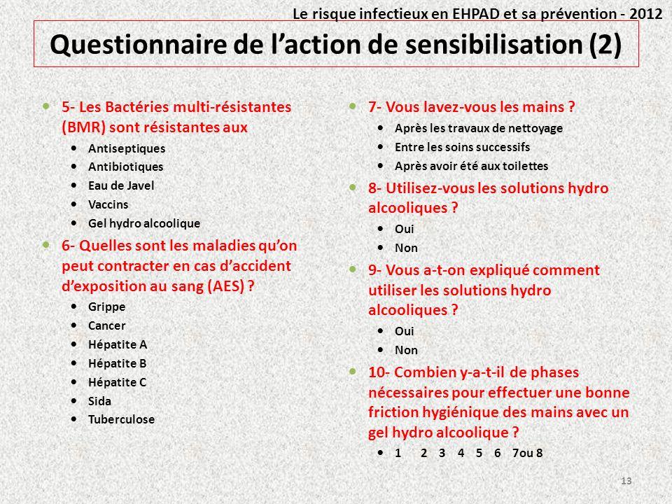 Questionnaire de laction de sensibilisation (2) 5- Les Bactéries multi-résistantes (BMR) sont résistantes aux Antiseptiques Antibiotiques Eau de Javel