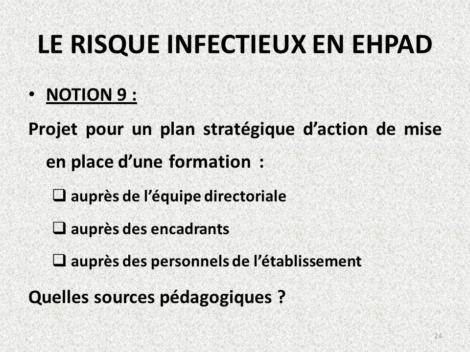 LE RISQUE INFECTIEUX EN EHPAD NOTION 9 : Projet pour un plan stratégique daction de mise en place dune formation : auprès de léquipe directoriale aupr