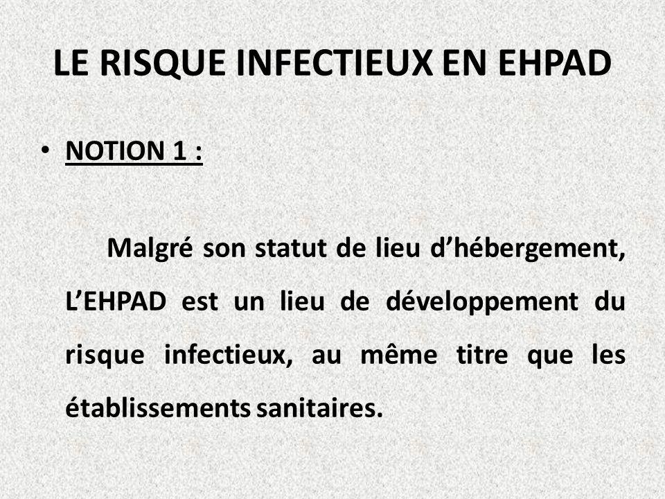 LE RISQUE INFECTIEUX EN EHPAD NOTION 1 : Malgré son statut de lieu dhébergement, LEHPAD est un lieu de développement du risque infectieux, au même tit