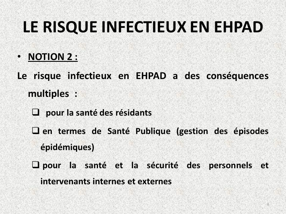 LE RISQUE INFECTIEUX EN EHPAD NOTION 2 : Le risque infectieux en EHPAD a des conséquences multiples : pour la santé des résidants en termes de Santé P