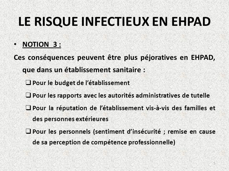 LE RISQUE INFECTIEUX EN EHPAD NOTION 3 : Ces conséquences peuvent être plus péjoratives en EHPAD, que dans un établissement sanitaire : Pour le budget