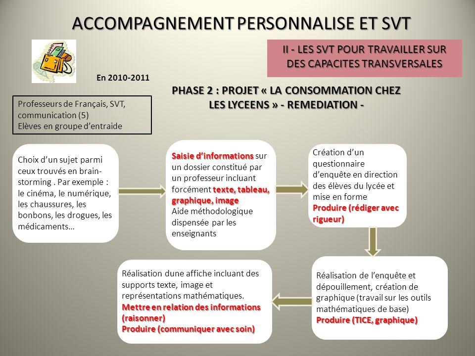 ACCOMPAGNEMENT PERSONNALISE ET SVT En 2010-2011 PHASE 2 : PROJET « LA CONSOMMATION CHEZ LES LYCEENS » - REMEDIATION - Création dun questionnaire denqu