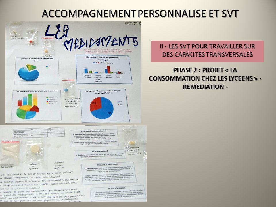 ACCOMPAGNEMENT PERSONNALISE ET SVT II - LES SVT POUR TRAVAILLER SUR DES CAPACITES TRANSVERSALES PHASE 2 : PROJET « LA CONSOMMATION CHEZ LES LYCEENS »