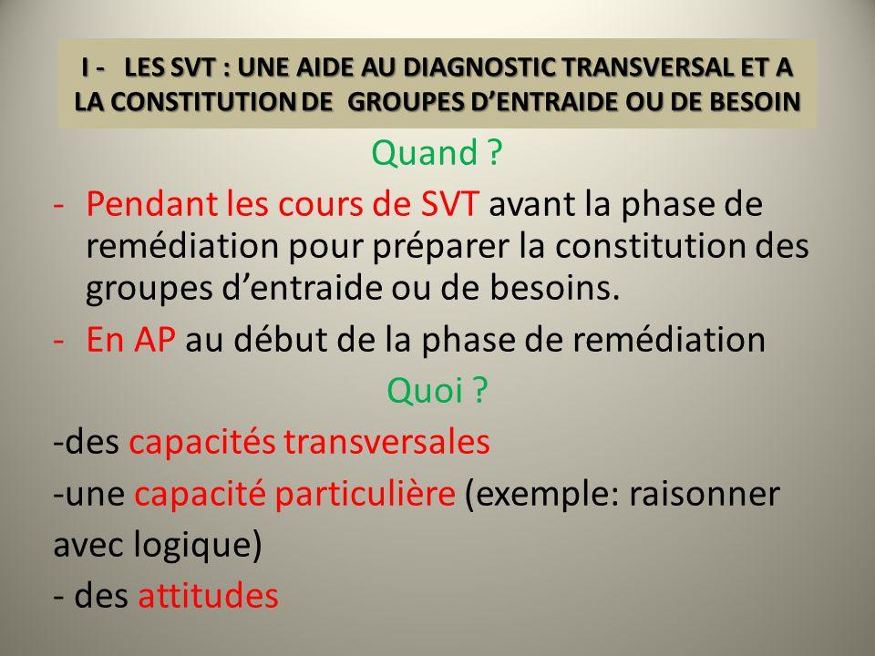 Quand ? -Pendant les cours de SVT avant la phase de remédiation pour préparer la constitution des groupes dentraide ou de besoins. -En AP au début de