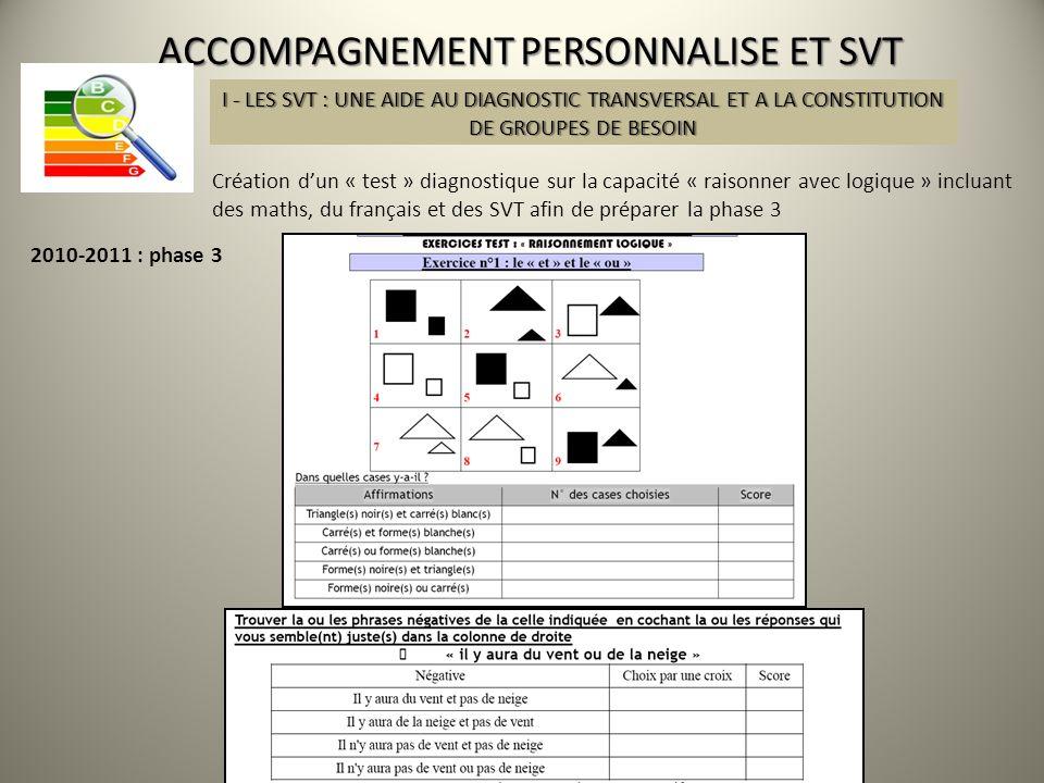 ACCOMPAGNEMENT PERSONNALISE ET SVT I - LES SVT : UNE AIDE AU DIAGNOSTIC TRANSVERSAL Création dun « test » diagnostique sur la capacité « raisonner avec logique » incluant des maths, du français et des SVT afin de préparer la phase 3