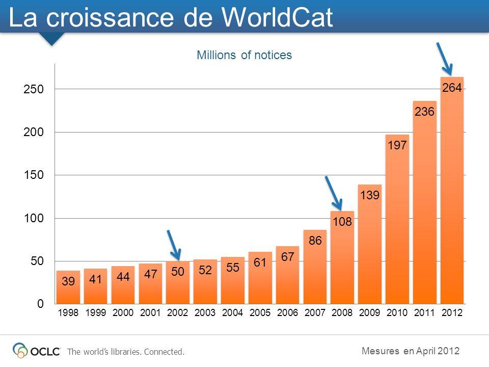 The worlds libraries. Connected. La croissance de WorldCat Mesures en April 2012