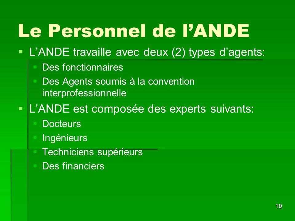 10 Le Personnel de lANDE LANDE travaille avec deux (2) types dagents: Des fonctionnaires Des Agents soumis à la convention interprofessionnelle LANDE
