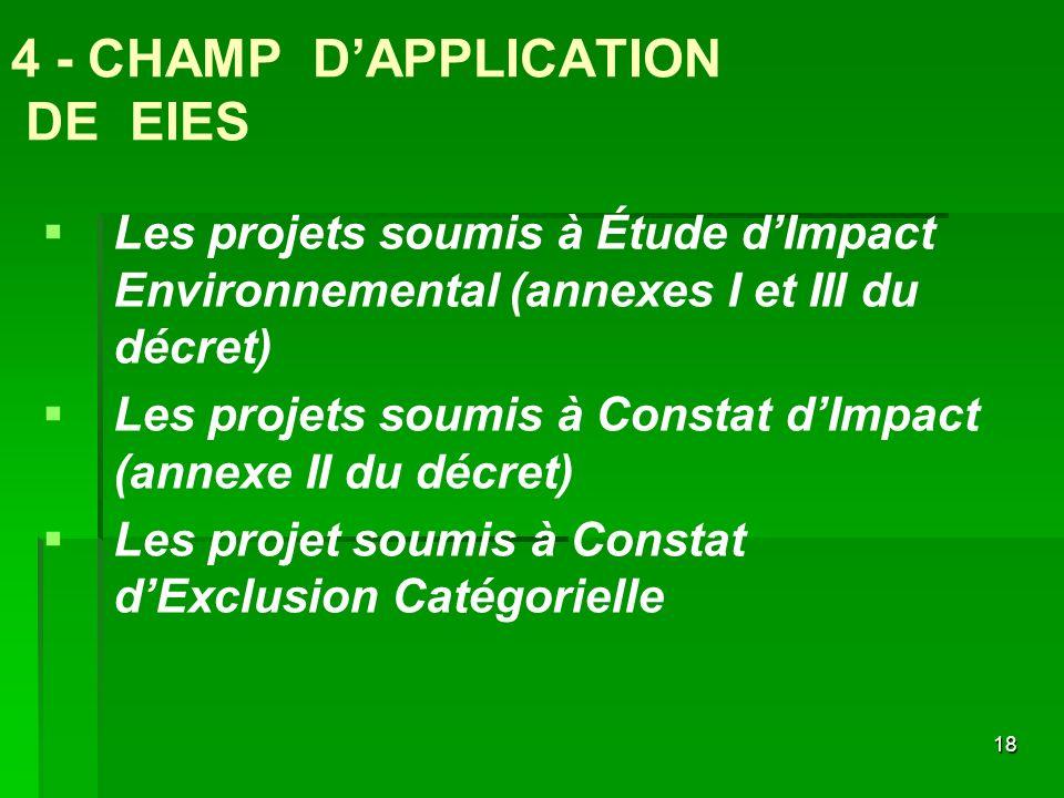 18 4 - CHAMP DAPPLICATION DE EIES Les projets soumis à Étude dImpact Environnemental (annexes I et III du décret) Les projets soumis à Constat dImpact