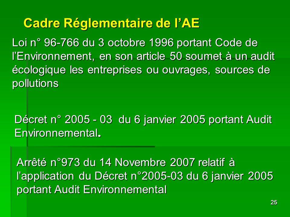 25 Cadre Réglementaire de lAE Loi n° 96-766 du 3 octobre 1996 portant Code de lEnvironnement, en son article 50 soumet à un audit écologique les entre