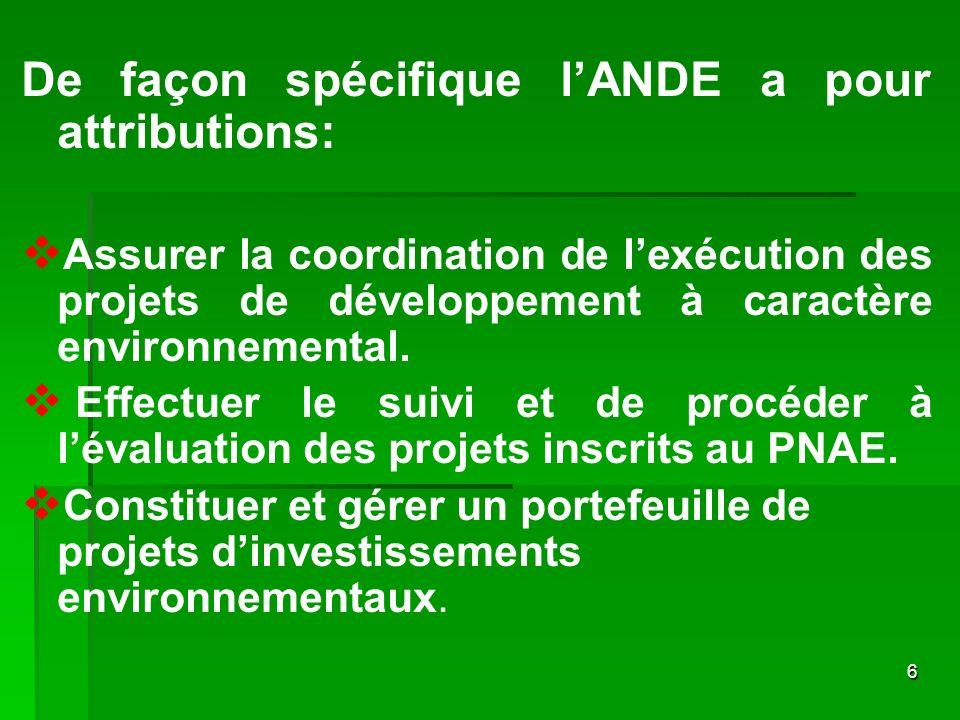 6 De façon spécifique lANDE a pour attributions: Assurer la coordination de lexécution des projets de développement à caractère environnemental. Effec