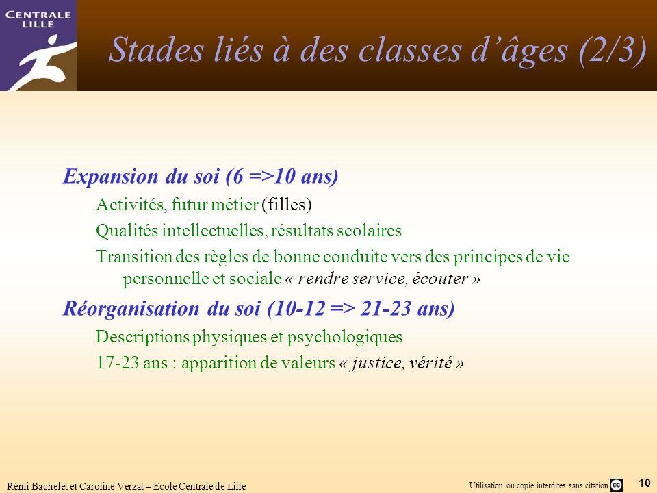 10 Utilisation ou copie interdites sans citation Rémi Bachelet et Caroline Verzat – Ecole Centrale de Lille Stades liés à des classes dâges (2/3) Expa