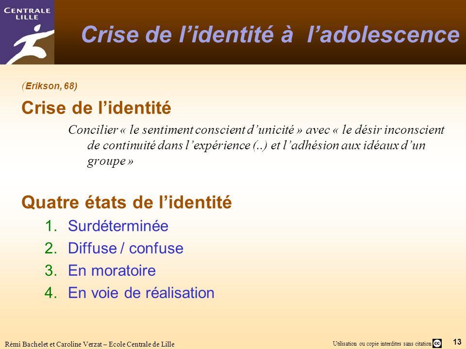 13 Utilisation ou copie interdites sans citation Rémi Bachelet et Caroline Verzat – Ecole Centrale de Lille Crise de lidentité à ladolescence ( Erikso