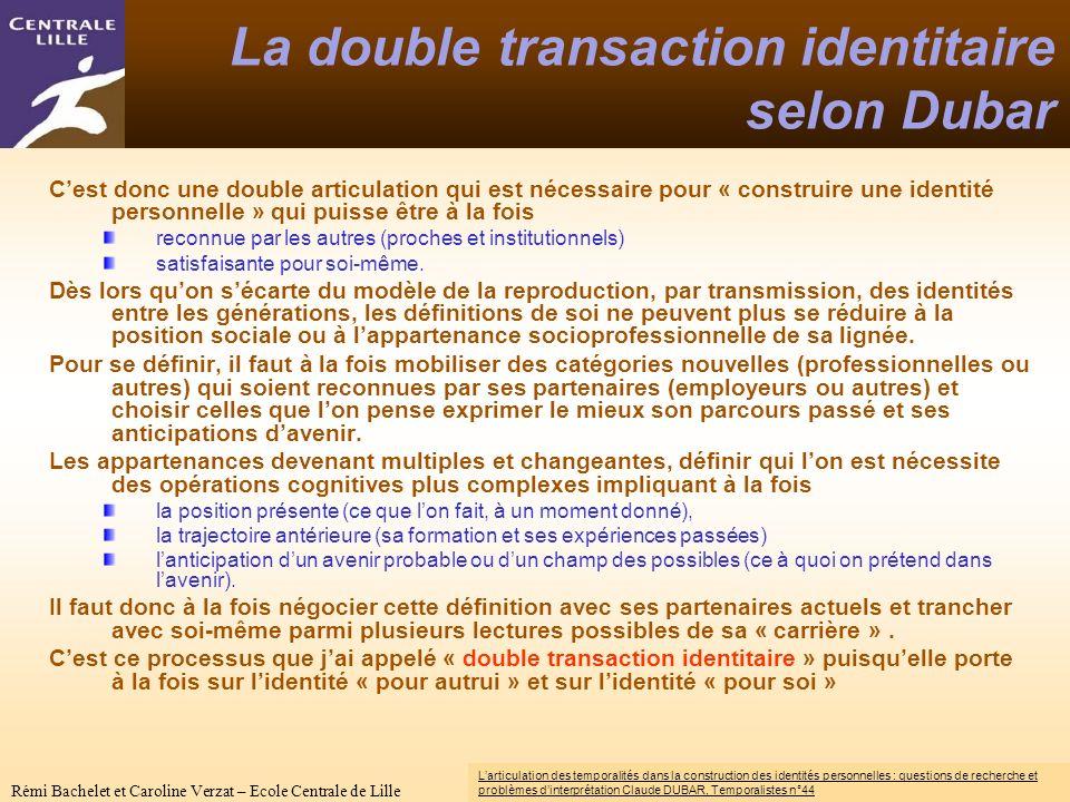 20 Utilisation ou copie interdites sans citation Rémi Bachelet et Caroline Verzat – Ecole Centrale de Lille La double transaction identitaire selon Du
