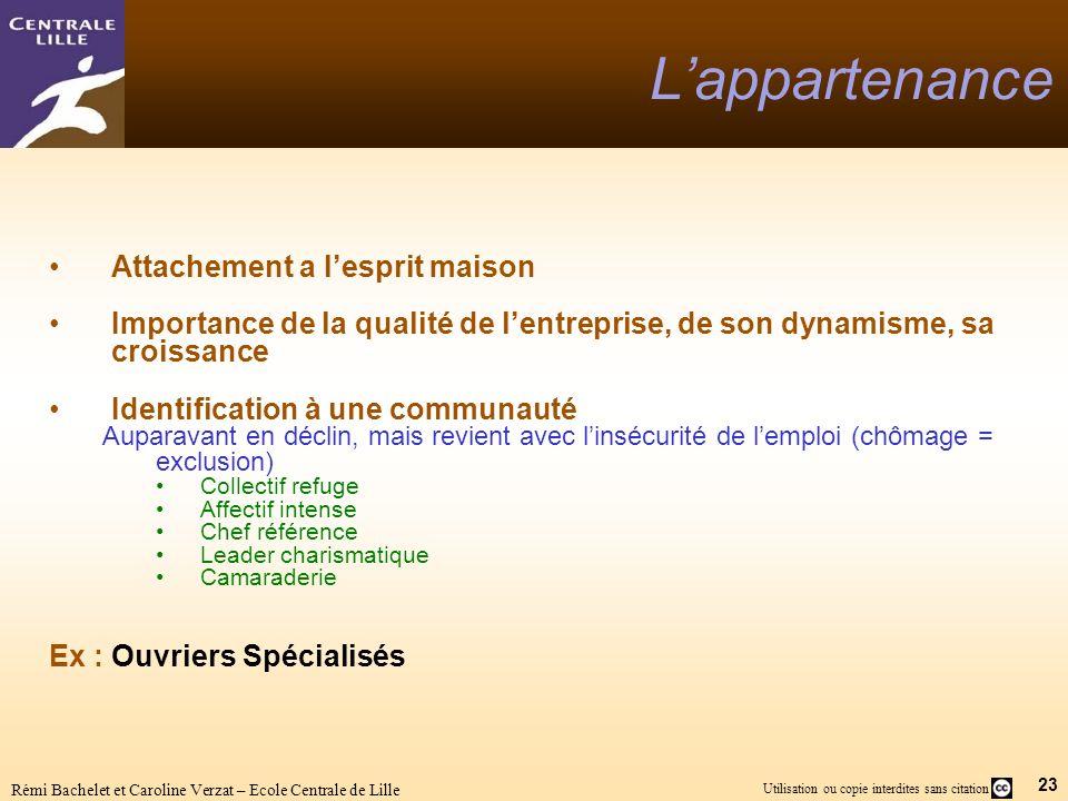 23 Utilisation ou copie interdites sans citation Rémi Bachelet et Caroline Verzat – Ecole Centrale de Lille Lappartenance Attachement a lesprit maison
