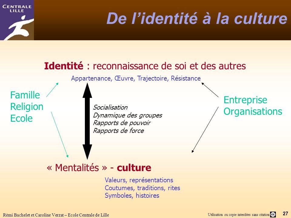 27 Utilisation ou copie interdites sans citation Rémi Bachelet et Caroline Verzat – Ecole Centrale de Lille De lidentité à la culture « Mentalités » -