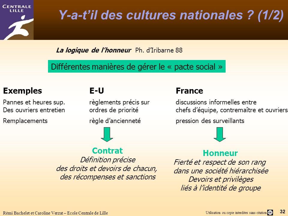32 Utilisation ou copie interdites sans citation Rémi Bachelet et Caroline Verzat – Ecole Centrale de Lille Y-a-til des cultures nationales ? (1/2) La