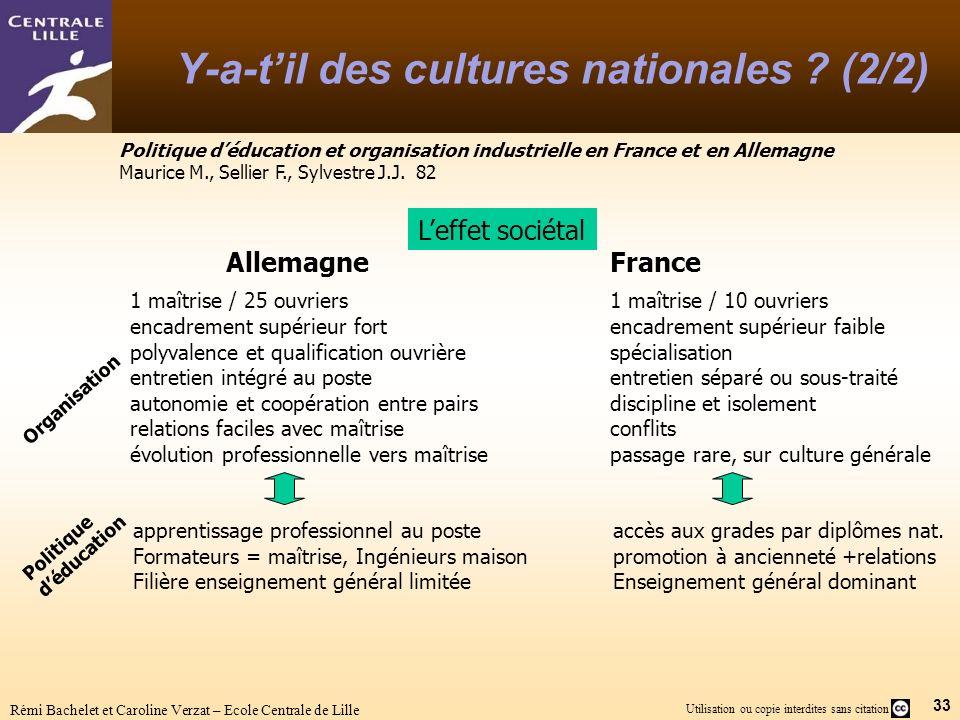 33 Utilisation ou copie interdites sans citation Rémi Bachelet et Caroline Verzat – Ecole Centrale de Lille Y-a-til des cultures nationales .