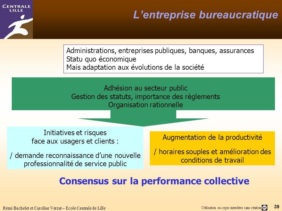 39 Utilisation ou copie interdites sans citation Rémi Bachelet et Caroline Verzat – Ecole Centrale de Lille Lentreprise bureaucratique Administrations