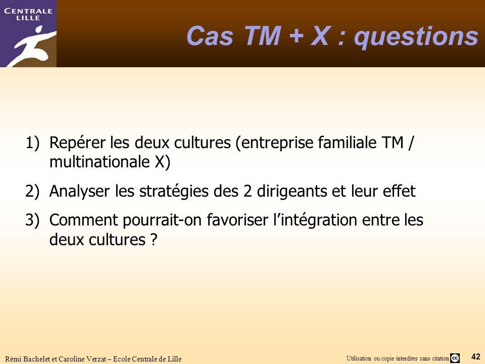42 Utilisation ou copie interdites sans citation Rémi Bachelet et Caroline Verzat – Ecole Centrale de Lille Cas TM + X : questions 1)Repérer les deux