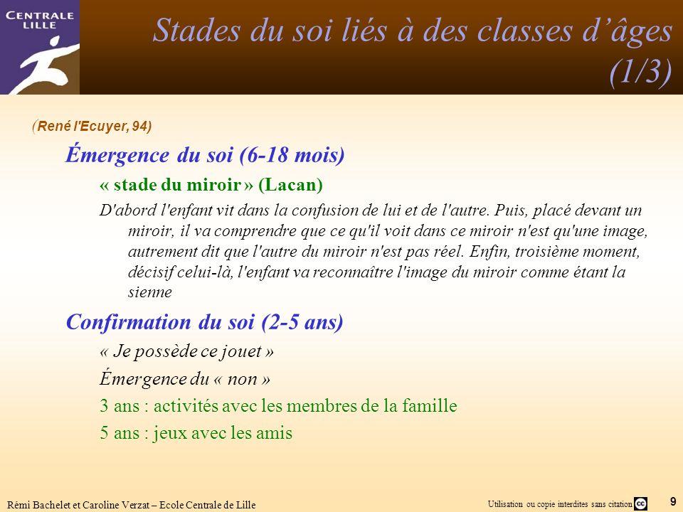 30 Utilisation ou copie interdites sans citation Rémi Bachelet et Caroline Verzat – Ecole Centrale de Lille La culture dentreprise 1.E.