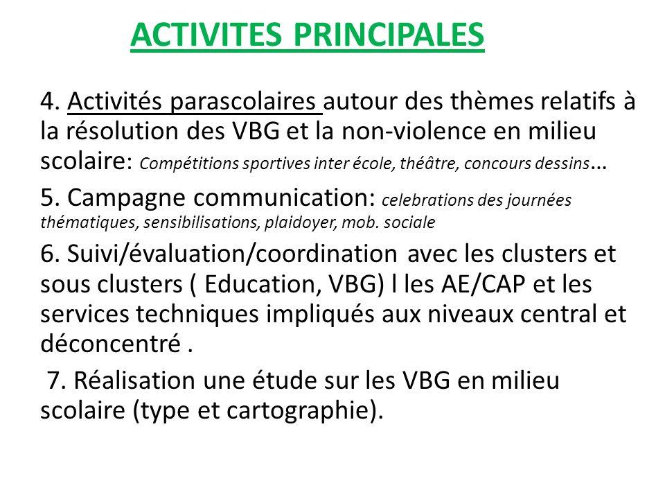 ACTIVITES PRINCIPALES 4.
