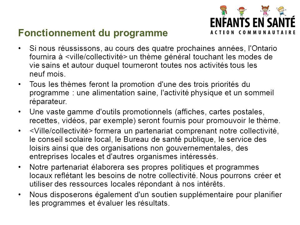 Fonctionnement du programme Si nous réussissons, au cours des quatre prochaines années, l'Ontario fournira à un thème général touchant les modes de vi