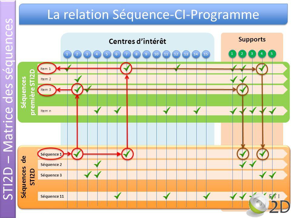 Supports Centres dintérêt Séquences première STI2D Item 1 Séquences de STI2D 1 1 2 2 3 3 4 4 5 5 6 6 7 7 8 8 9 9 10 11 12 13 14 15 Item 2 Item 3 Item