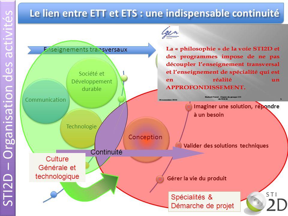 Société et Développement durable Technologie Communication AC EE ITEC SIN Imaginer une solution, répondre à un besoin Gérer la vie du produit Valider