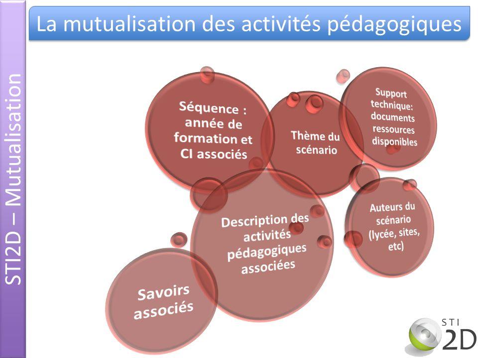 STI2D – Mutualisation La mutualisation des activités pédagogiques