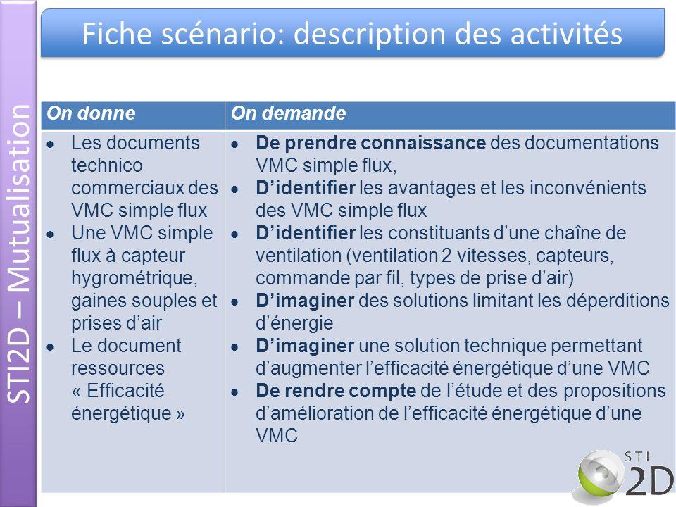 Fiche scénario: description des activités On donneOn demande Les documents technico commerciaux des VMC simple flux Une VMC simple flux à capteur hygr