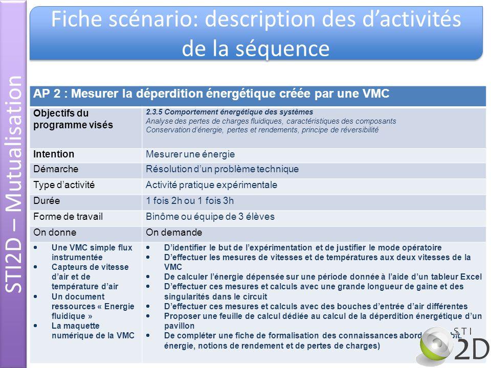 AP 2 : Mesurer la déperdition énergétique créée par une VMC Objectifs du programme visés 2.3.5 Comportement énergétique des systèmes Analyse des perte