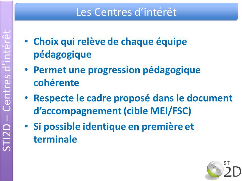 Choix qui relève de chaque équipe pédagogique Permet une progression pédagogique cohérente Respecte le cadre proposé dans le document daccompagnement