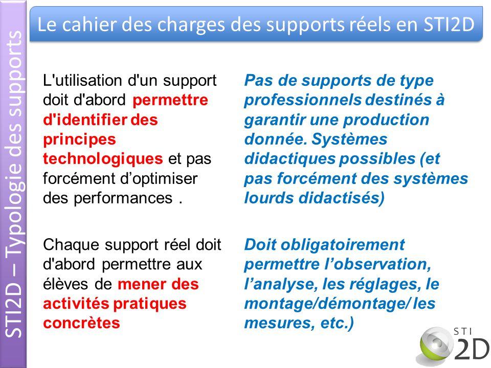 L'utilisation d'un support doit d'abord permettre d'identifier des principes technologiques et pas forcément doptimiser des performances. Pas de suppo
