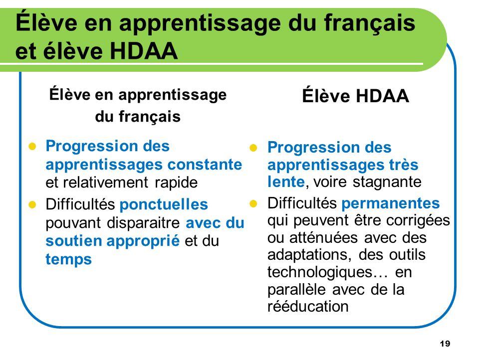 19 Élève en apprentissage du français et élève HDAA Élève en apprentissage du français Progression des apprentissages constante et relativement rapide