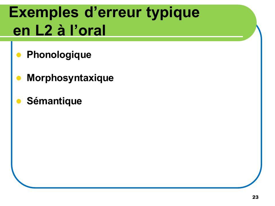 23 Exemples derreur typique en L2 à loral Phonologique Morphosyntaxique Sémantique 23
