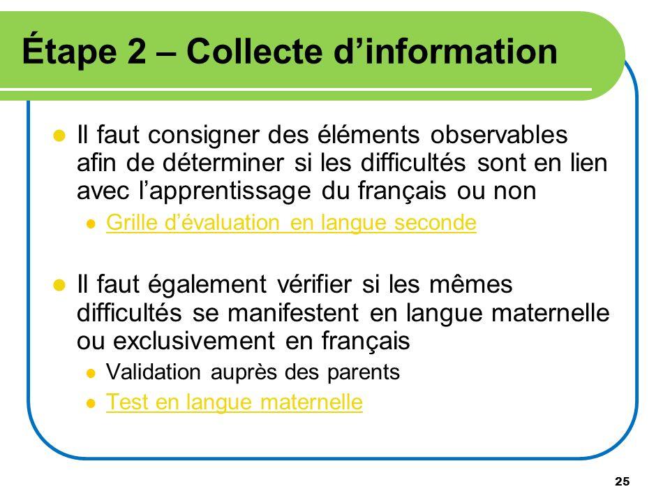 25 Étape 2 – Collecte dinformation Il faut consigner des éléments observables afin de déterminer si les difficultés sont en lien avec lapprentissage d