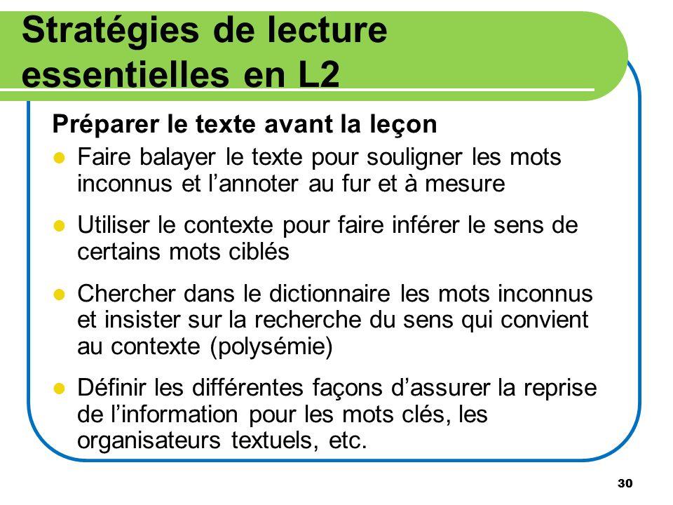 30 Stratégies de lecture essentielles en L2 Préparer le texte avant la leçon Faire balayer le texte pour souligner les mots inconnus et lannoter au fu
