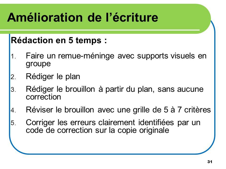 31 Amélioration de lécriture Rédaction en 5 temps : 1. Faire un remue-méninge avec supports visuels en groupe 2. Rédiger le plan 3. Rédiger le brouill